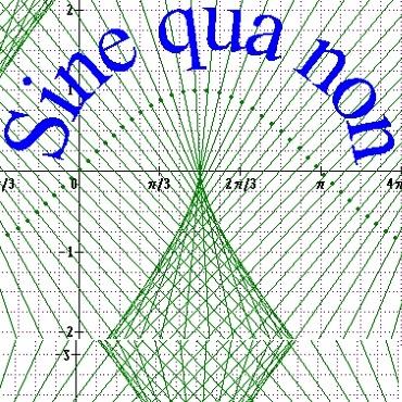 """Résultat de recherche d'images pour """"sine qua non maths"""""""
